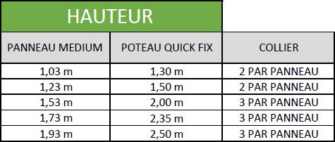 Clôture panneau rigide quick fix