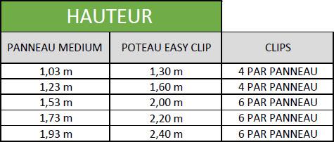 Clôture Easy Clip en panneau rigide moreda - mrt